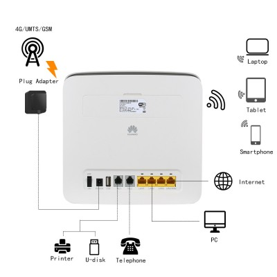 HUAWEI E5186 300Mbps Wireless N 4G LTE Router