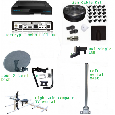 Saorview HD and Free Sat HD DIY Kit