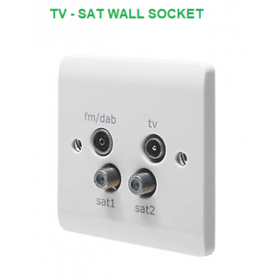 TV - SAT Wall PLATE