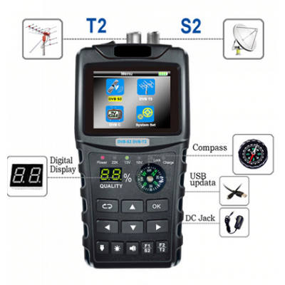 Combo Meter with 2.4in LCD Screen